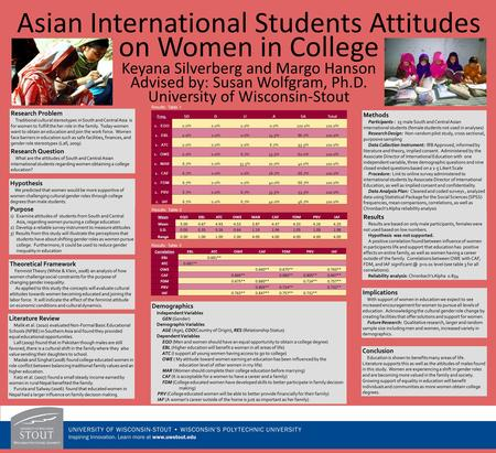 Asian International Students Attitudes on Women in College Keyana Silverberg and Margo Hanson Advised by: Susan Wolfgram, Ph.D. University of Wisconsin-Stout.
