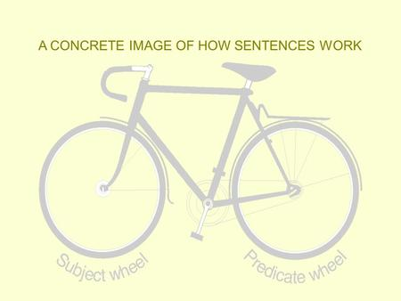 A CONCRETE IMAGE OF HOW SENTENCES WORK. Length does not determine what is and is not a sentence. Regardless of how long or short a group of words is,