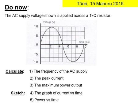 Do now: The AC supply voltage shown is applied across a 1kΩ resistor. Tūrei, 15 Mahuru 2015 Calculate: 1) The frequency of the AC supply 2) The peak current.