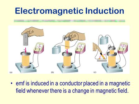 Electromagnetic Induction emf is induced in a conductor placed in a magnetic field whenever there is a change in magnetic field.