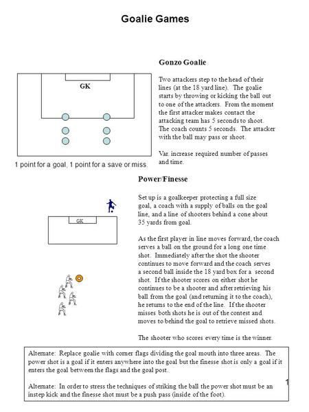 1 GK Power/Finesse Set up is a goalkeeper protecting a full size goal, a coach with a supply of balls on the goal line, and a line of shooters behind a.