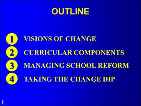 1 VlSIONS OF CHANGE OUTLINE2 3 4 CURRICULAR COMPONENTS MANAGING SCHOOL REFORM TAKING THE CHANGE DIP1.