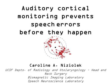 Auditory cortical monitoring prevents speech errors before they happen Caroline A. Niziolek UCSF Depts. of Radiology and Otolaryngology – Head and Neck.