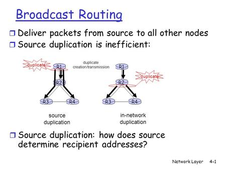 Network Layer4-1 R1 R2 R3R4 source duplication R1 R2 R3R4 in-network duplication duplicate creation/transmission duplicate Broadcast Routing r Deliver.