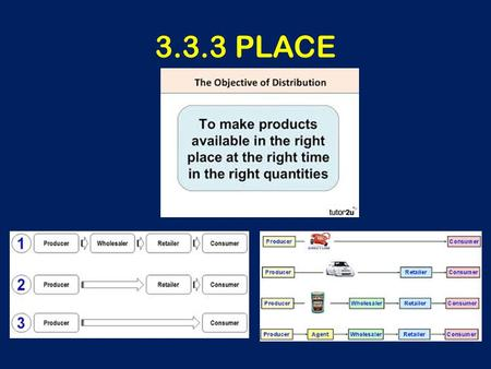 3.3.3 PLACE. Central Question How do you decide how and where to sell your product/service?