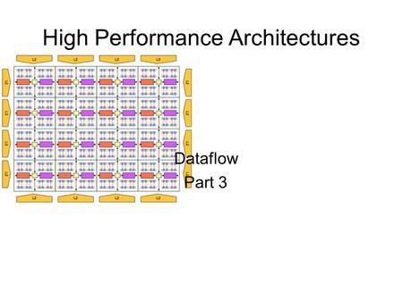 High Performance Architectures Dataflow Part 3. 2 Dataflow Processors Recall from Basic Processor Pipelining: Hazards limit performance  Structural hazards.