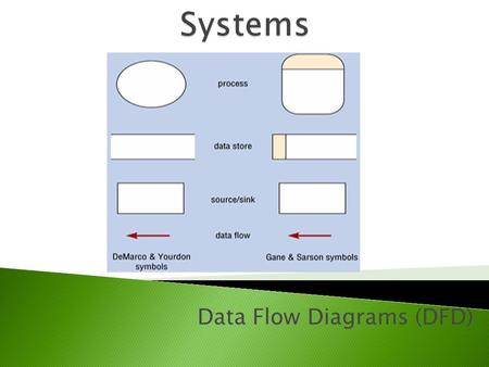 Data Flow Diagrams (DFD). ScenarioCriteriaTasks 123456789101112131415 Data flow diagram(DFD) is a diagram of the movement of data between external entities.