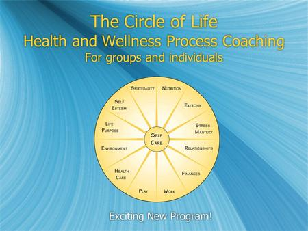 The Circle of Life Health and Wellness Process Coaching For groups and individuals Exciting New Program!