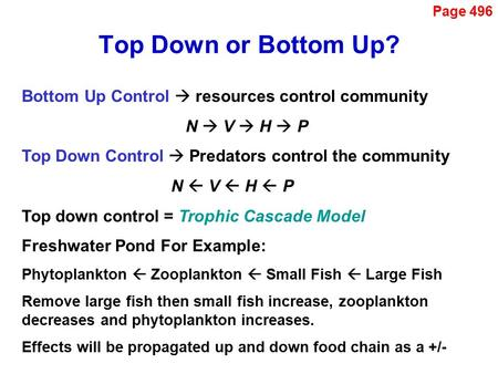 Top Down or Bottom Up? Bottom Up Control  resources control community N  V  H  P Top Down Control  Predators control the community N  V  H  P Top.