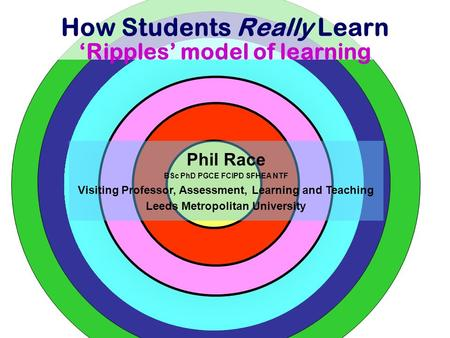 How Students Really Learn 'Ripples' model of learning