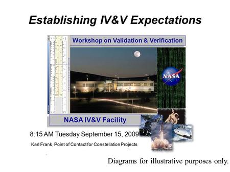 8:15 AM Tuesday September 15, 2009 Karl Frank, Point of Contact for Constellation Projects Establishing IV&V Expectations Diagrams for illustrative purposes.