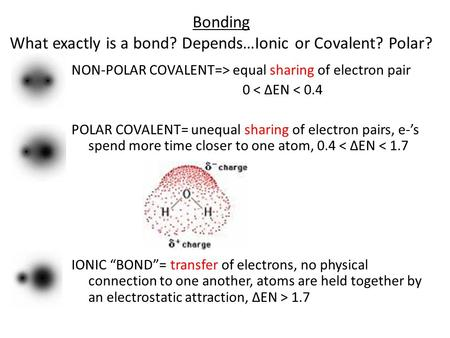 Bonding What exactly is a bond? Depends…Ionic or Covalent? Polar? NON-POLAR COVALENT=> equal sharing of electron pair 0 < ∆EN < 0.4 POLAR COVALENT= unequal.