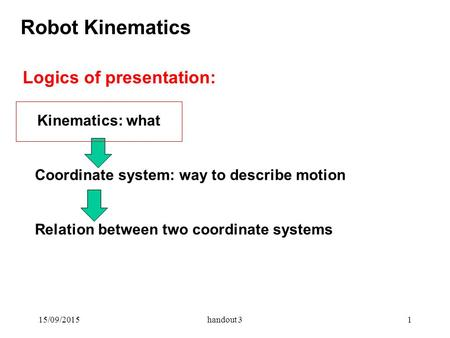15/09/2015handout 31 Robot Kinematics Logics of presentation: Kinematics: what Coordinate system: way to describe motion Relation between two coordinate.