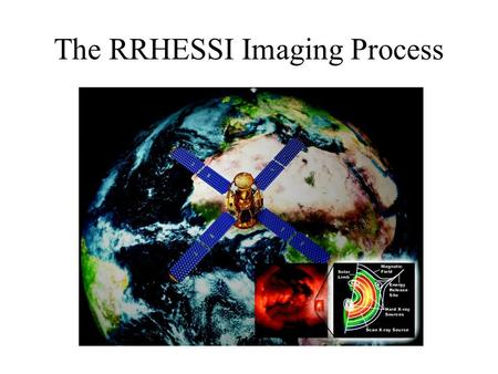 The RRHESSI Imaging Process. How RHESSI Images Making RHESSI images of solar flares is a 2-step process. Step1: Varying fractions of the X-rays and.