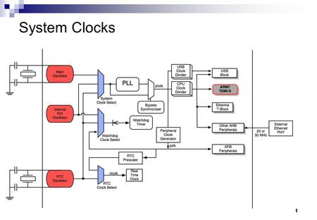 System Clocks 4-1. System Clocks The LPC23xx has two main internal clocks.  The first is Cclk, the CPU clock, which is used to clock the ARM7 CPU and.