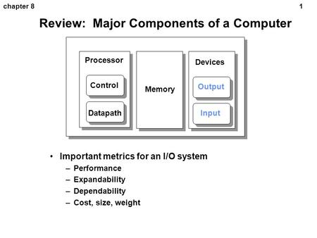 1chapter 8 Review: Major Components of a Computer Processor Control Datapath Memory Devices Input Output Important metrics for an I/O system –Performance.