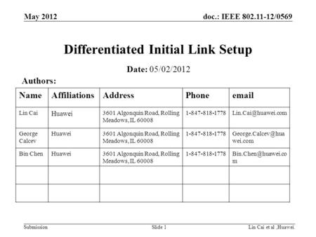 Doc.: IEEE 802.11-12/0569 Submission May 2012 Slide 1Lin Cai et al,Huawei. Differentiated Initial Link Setup Date: 05/02/2012 Authors: NameAffiliationsAddressPhoneemail.