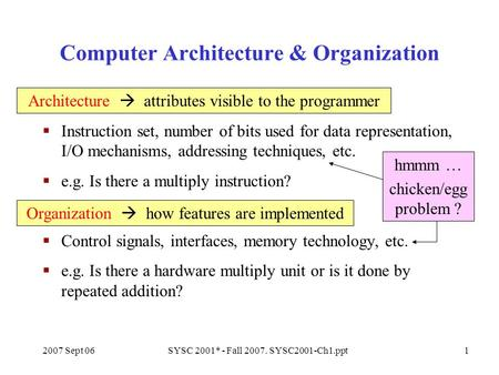 2007 Sept 06SYSC 2001* - Fall 2007. SYSC2001-Ch1.ppt1 Computer Architecture & Organization  Instruction set, number of bits used for data representation,