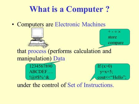 What is a Computer ? Computers are Electronic Machines that process (performs calculation and manipulation) Data under the control of Set of Instructions.