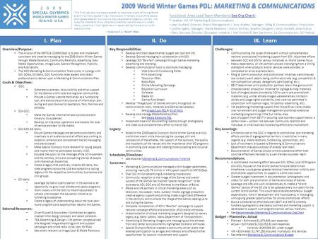 2009 World Winter Games PDL: MARKETING & COMMUNICATIONS I. PlanII. DoIII. Learn Overview/Purpose: The mission of the MKTG & COMM Dept is to plan and implement.