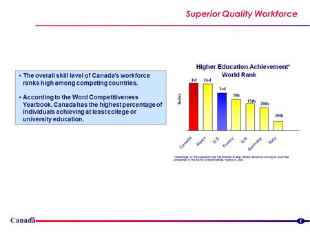 Superior Quality Workforce Canada The overall skill level of Canada's workforce ranks high among competing countries. According to the Word Competitiveness.