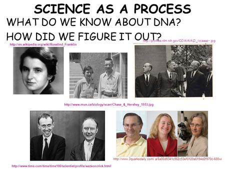 SCIENCE AS A PROCESS WHAT DO WE KNOW ABOUT DNA? HOW DID WE FIGURE IT OUT?