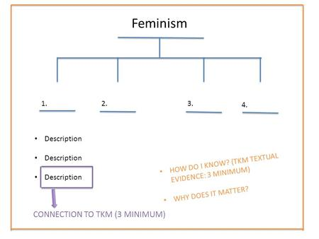 Feminism 1.2.3. 4. Description CONNECTION TO TKM (3 MINIMUM) HOW DO I KNOW? (TKM TEXTUAL EVIDENCE: 3 MINIMUM) WHY DOES IT MATTER?