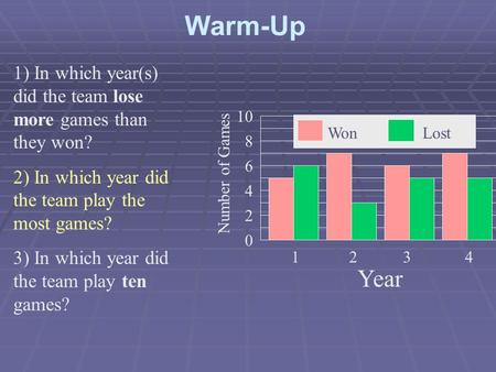 0 2 4 6 8 10 WonLost 1234 Year Number of Games Warm-Up 1) In which year(s) did the team lose more games than they won? 2) In which year did the team play.