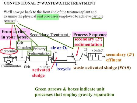 Secondary Treatment : Process Sequence air or O 2 secondary (2 o ) effluent waste activated sludge (WAS) recycle secondary (2 o ) sedimentation activated.
