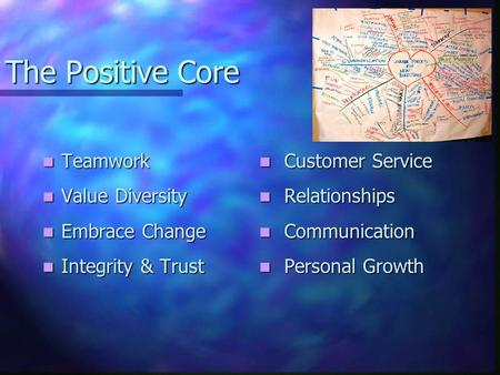 The Positive Core Teamwork Teamwork Value Diversity Value Diversity Embrace Change Embrace Change Integrity & Trust Integrity & Trust Customer Service.