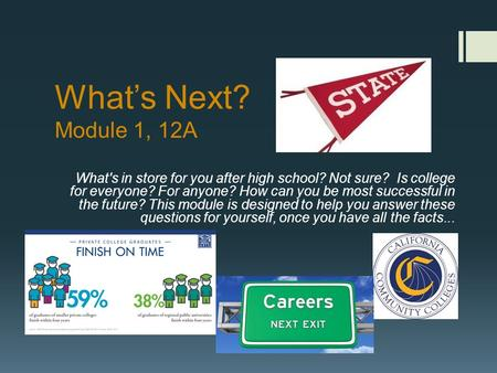 What's Next? Module 1, 12A What's in store for you after high school? Not sure? Is college for everyone? For anyone? How can you be most successful in.