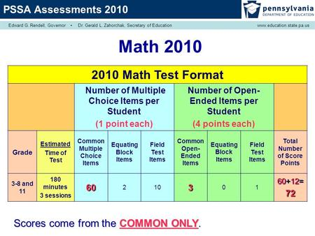 Math 2010 2010 Math Test Format Number of Multiple Choice Items per Student (1 point each) Number of Open- Ended Items per Student (4 points each) Grade.