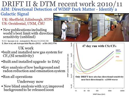 DRIFT II & DTM recent work 2010/11 UK: Sheffield, Edinburgh, STFC AIM: Directional Detection of WIMP Dark Matter - Identify a Galactic Signal US: Occidental,