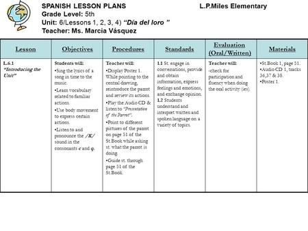 "SPANISH LESSON PLANS L.P.Miles Elementary Grade Level: 5th Unit: 6/Lessons 1, 2, 3, 4) ""Día del loro "" Teacher: Ms. Marcia Vásquez LessonObjectivesProceduresStandards."