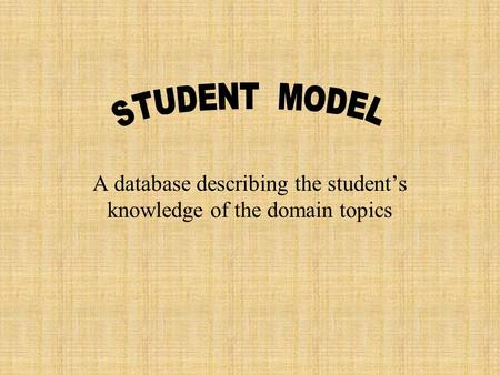 A database describing the student's knowledge of the domain topics.