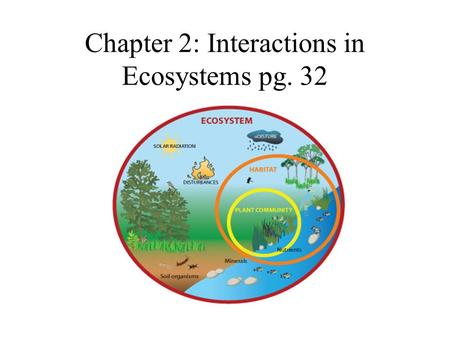 Chapter 2: Interactions in Ecosystems pg. 32. 2.1 Types of Interactions p. 34 Symbiosis: -is a biological relationship in which two species live closely.