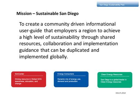 To create a community driven informational user-guide that employers a region to achieve a high level of sustainability through shared resources, collaboration.