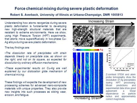 Force chemical mixing during severe plastic deformation Robert S. Averback, University of Illinois at Urbana-Champaign, DMR 1005813 Understanding how atoms.