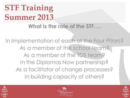 STF Training Summer 2013 What is the role of the STF…. In implementation of each of the Four Pillars? As a member of the school team? As a member of the.