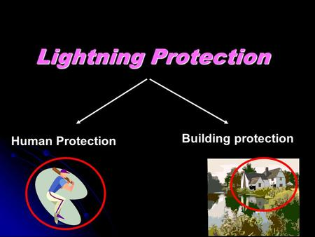 Lightning Protection Human Protection Building protection.