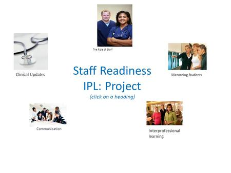 Staff Readiness IPL: Project (click on a heading) The Role of Staff Mentoring Students Communication Clinical Updates Interprofessional learning.