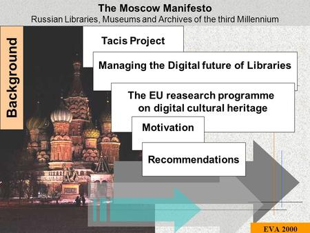 The Moscow Manifesto Russian Libraries, Museums and Archives of the third Millennium EVA 2000 Tacis Project Managing the Digital future of Libraries The.