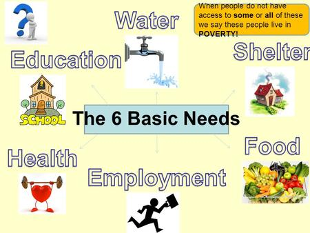 The 6 Basic Needs When people do not have access to some or all of these we say these people live in POVERTY!