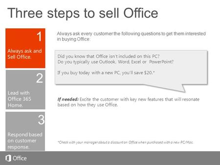 Three steps to sell Office 131 2 3 Always ask every customer the following questions to get them interested in buying Office: Did you know that Office.