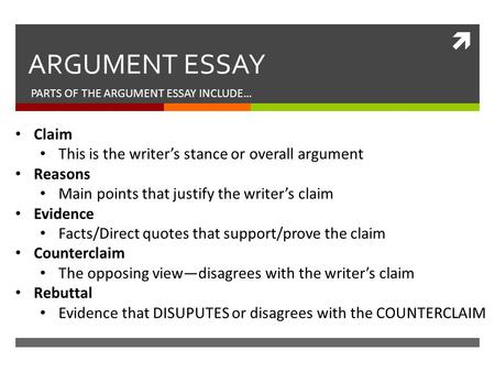 argumentative essay ppt video online  parts of the argument essay include