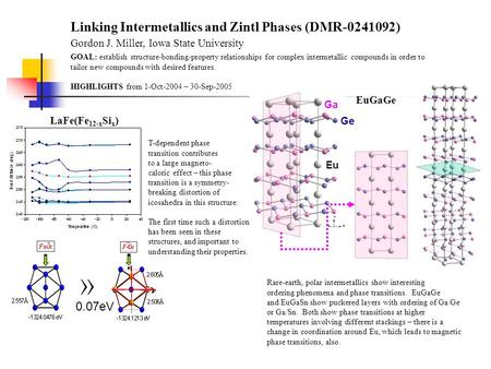 Linking Intermetallics and Zintl Phases (DMR-0241092) Gordon J. Miller, Iowa State University GOAL: establish structure-bonding-property relationships.