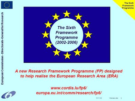 European Commission - Directorate-General for Research 19.11.02Warsaw.doc The Sixth Framework Programme (2002-2006) A new Research Framework Programme.