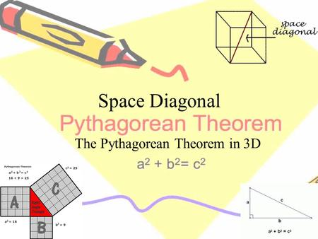 The Pythagorean Theorem in 3D