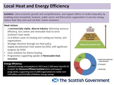 Local Heat and Energy Efficiency Heat vision: -a commercially viable, diverse industry delivering resource efficiency, low carbon and renewable heat to.