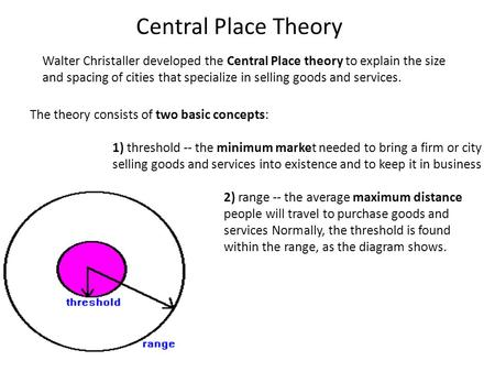 Central Place Theory Walter Christaller developed the Central Place theory to explain the size and spacing of cities that specialize in selling goods and.